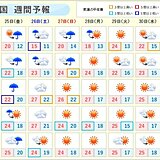 週間 あすも局地的に「激しい雨」 日曜日から次第にカラッと秋晴れ