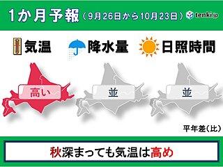 北海道の1か月予報 雪の便りはもう少し先か?高めの気温が続く