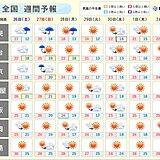週間天気 来週は秋晴れ でも朝晩と日中の気温大 何を着る?