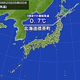 冷えた朝 北海道標茶町で0.7℃ 東京都心は5日連続20℃下回る