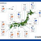 26日土曜 広く傘が必要 北日本は暴風や高波に警戒