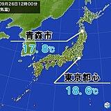 9月最後の土曜日 東京都心の正午20度未満 秋の深まりを実感