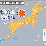 週明け 広く秋晴れ 東京は6日ぶりに日照5時間超えか