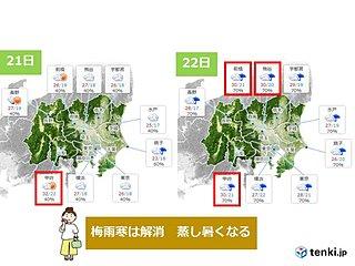 関東 梅雨寒は解消 次第に不快な暑さに