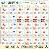 中国地方週間天気 日中は汗ばむ暑さ、朝晩はヒンヤリ
