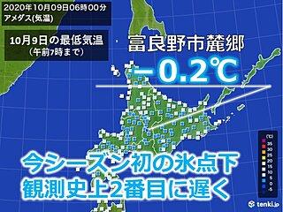 北海道 今シーズン氷点下 史上2番目の遅さに