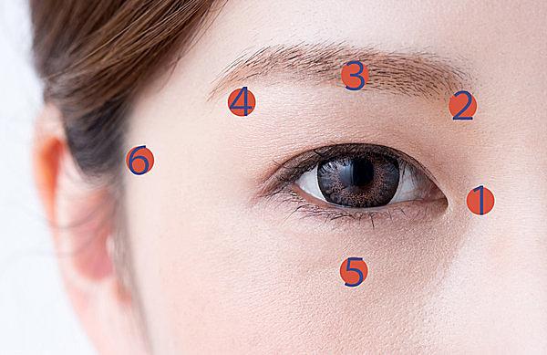 目の疲れに効くとされる6つのツボ