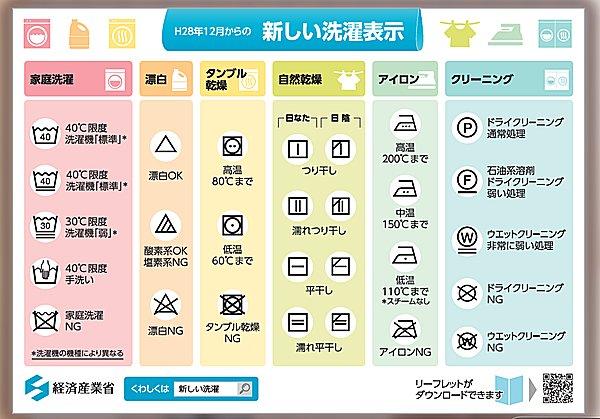 洗濯 表示 一覧 洗濯表示マーク一覧の意味を解説!正しい洗濯方法をマスターしよう