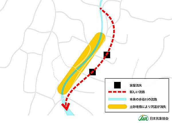 赤谷川の流路の変化イメージ