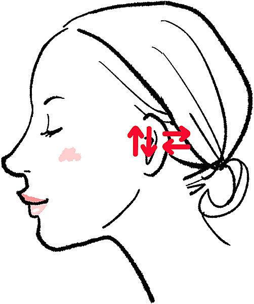 耳 の 後ろ 押す と 痛い