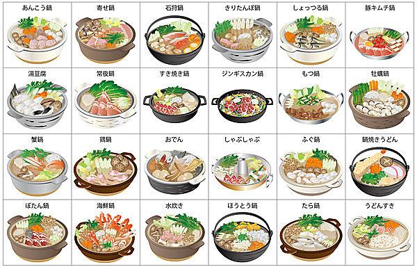 鍋の種類は100種類以上!