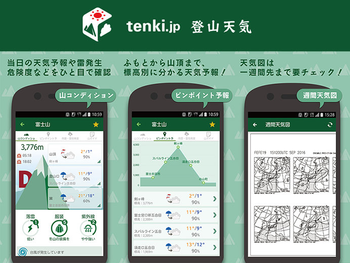「tenki.jp 登山天気」では山頂の天気や落雷指数をチェックすることができる