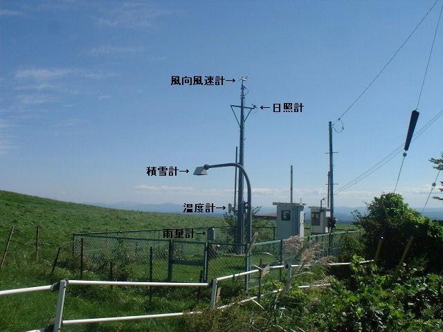 観測測器(栃木県那須のアメダス)