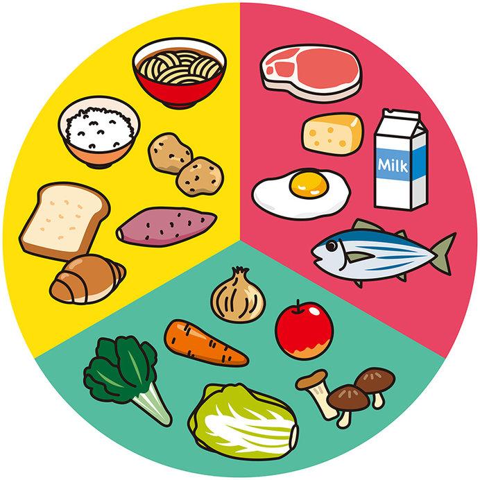 体の代謝を促進させる栄養バランスのよい食事を!