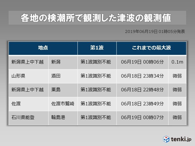 山形県沖の地震関連情報~地震情報まとめと今後の注意点~_画像