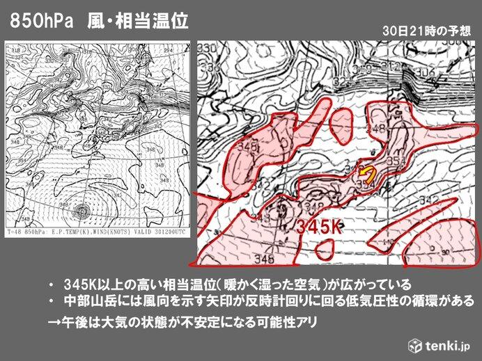 八ヶ岳で空模様と天気図を読み合わせ 天気図のポイントを解説_画像