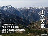 燕岳で空模様と天気図を読み合わせ 初冬の天気のポイントを解説