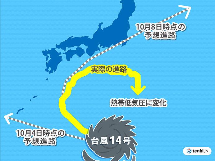 8位 異例なルートの台風14号 前線と台風で伊豆諸島南部は豪雨(10月)