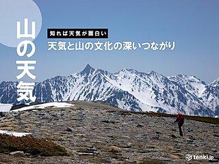 天気は人の心をも動かした!山の文化を育んだ気象現象