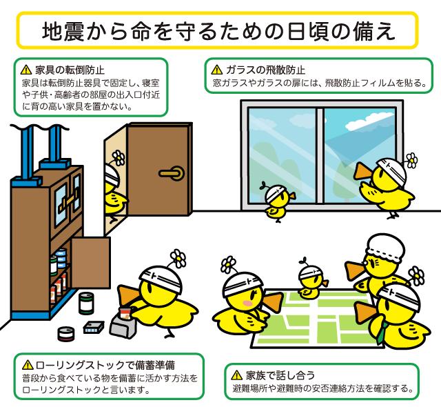 日本気象協会推進「トクする!防災」プロジェクトより