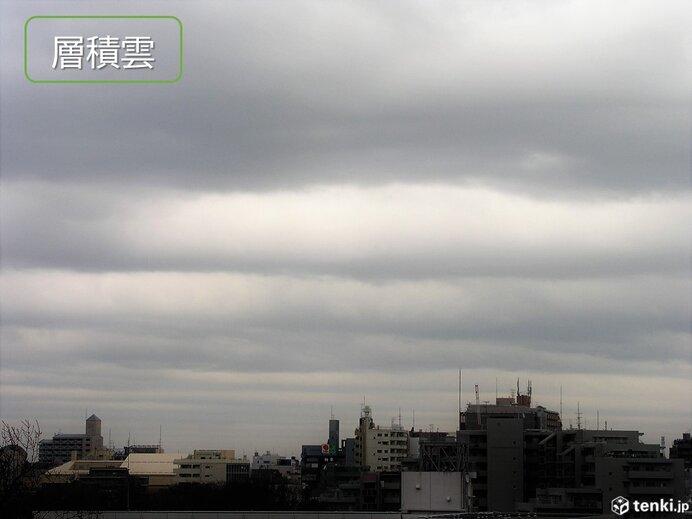 層積雲について