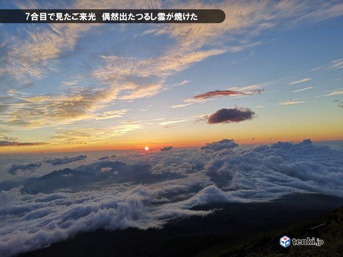 山梨が誇る標高2トップの天気をリポート 「富士山」編_画像
