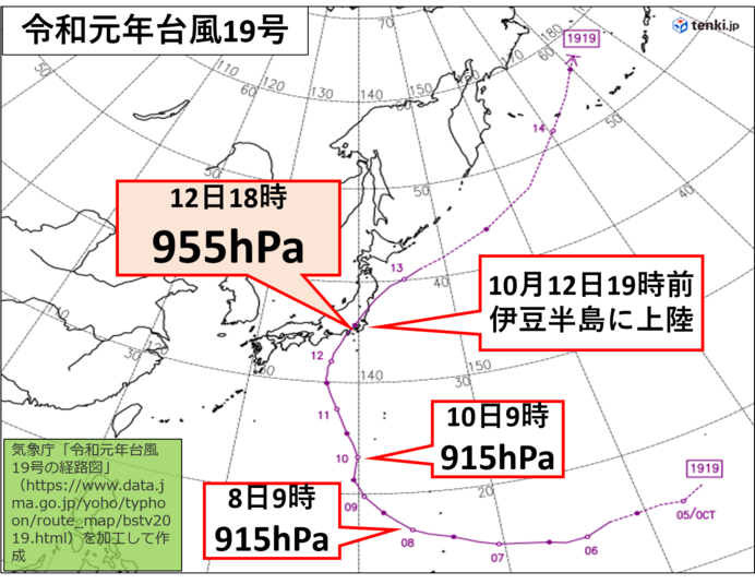 令和元年台風19号の進路