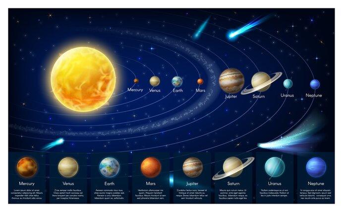火星と木星の間の空隙にあるはずの第5惑星を探索すると、準惑星ケレスが見つかります