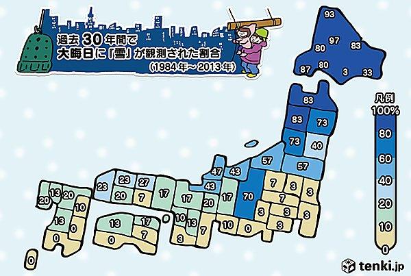 過去30年間で大晦日に雪が観測された割合(代表54都市)